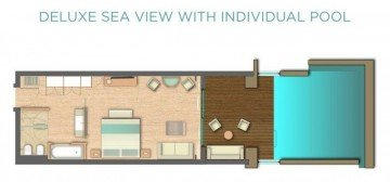 Deluxe Sea View with Individual Pool